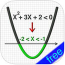 Equations and Inequalities solver cho iPhone icon download